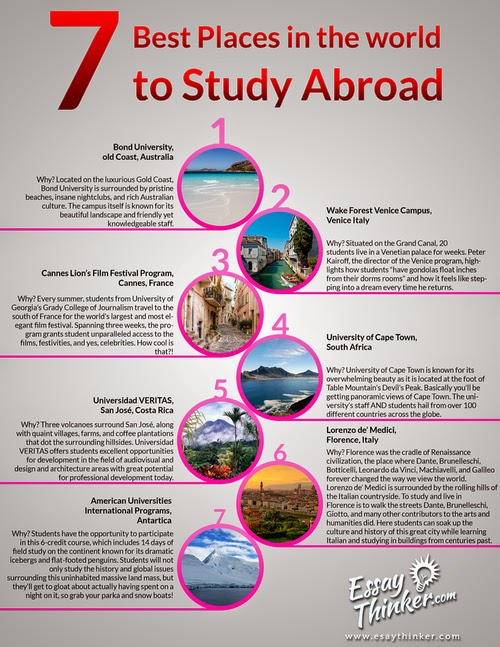 going abroad essay The study abroad scholarship has and awards are granted on the strength of a student's essay spring 1-2 week or spring 2-8 week program going abroad over.