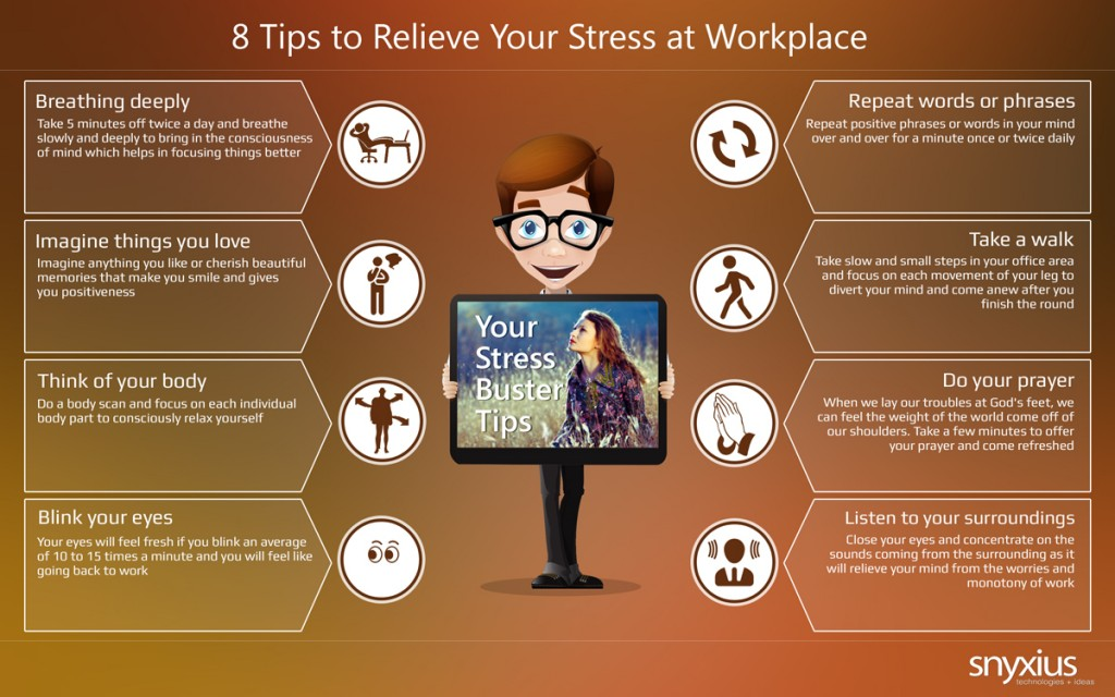 thesis on stress in the workplace