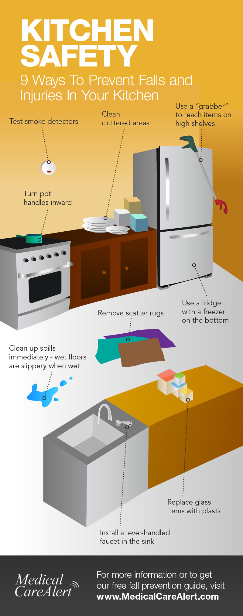 9 Ways to Prevent Falls in the Kitchen – Infographic Portal