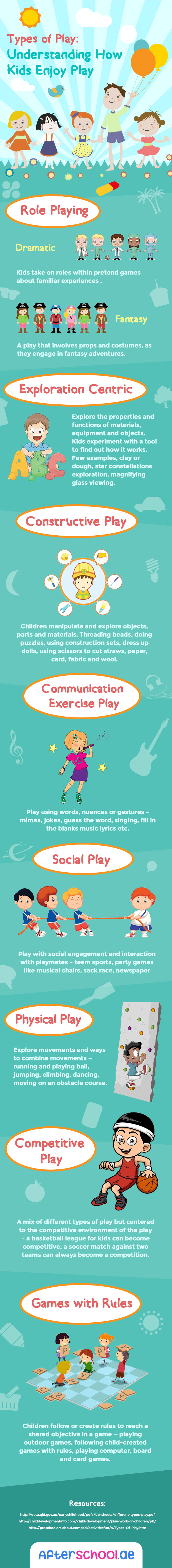 Different Types of Kids Play