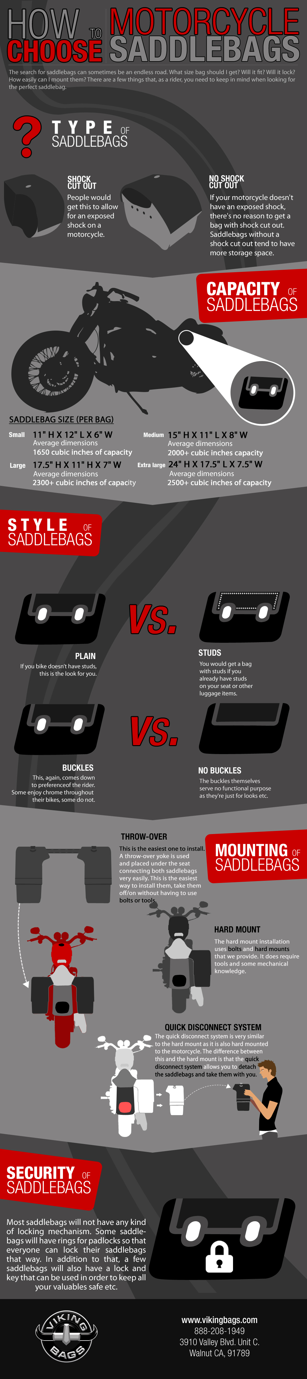How To Choose Motorcycle Saddlebgas