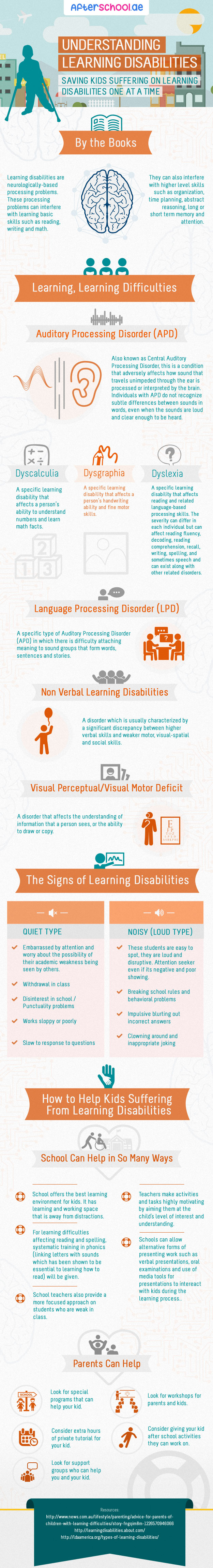individual organizational learning disabilities Individuals with intellectual disabilities (id, formerly mental retardation) benefit from the same teaching strategies used to teach people with other learning challenges this includes learning disabilities, attention deficit/hyperactivity disorder, and autism one such strategy is to break down.