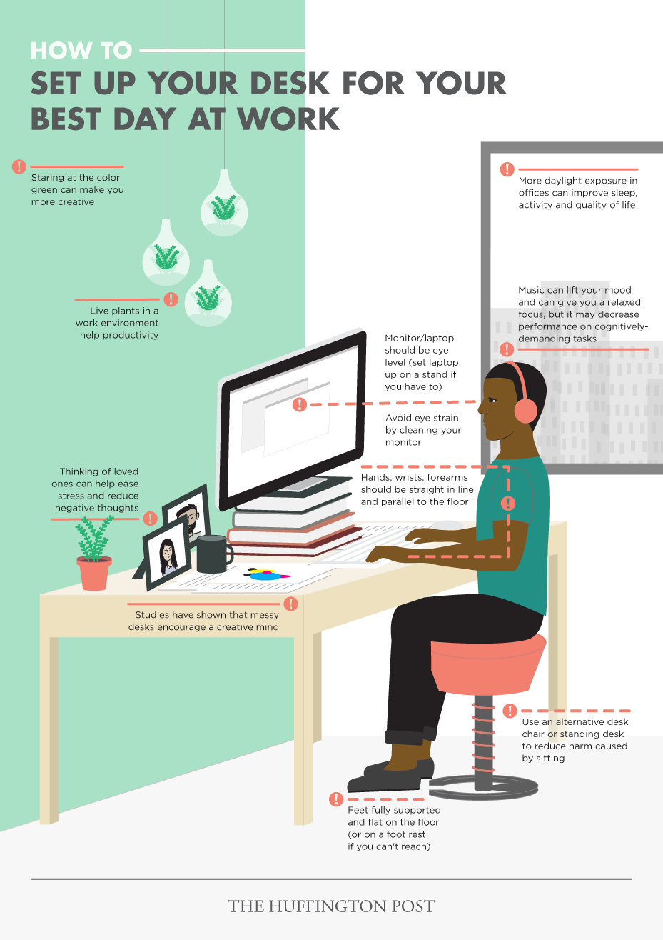 How To Find A Perfect Desk Size