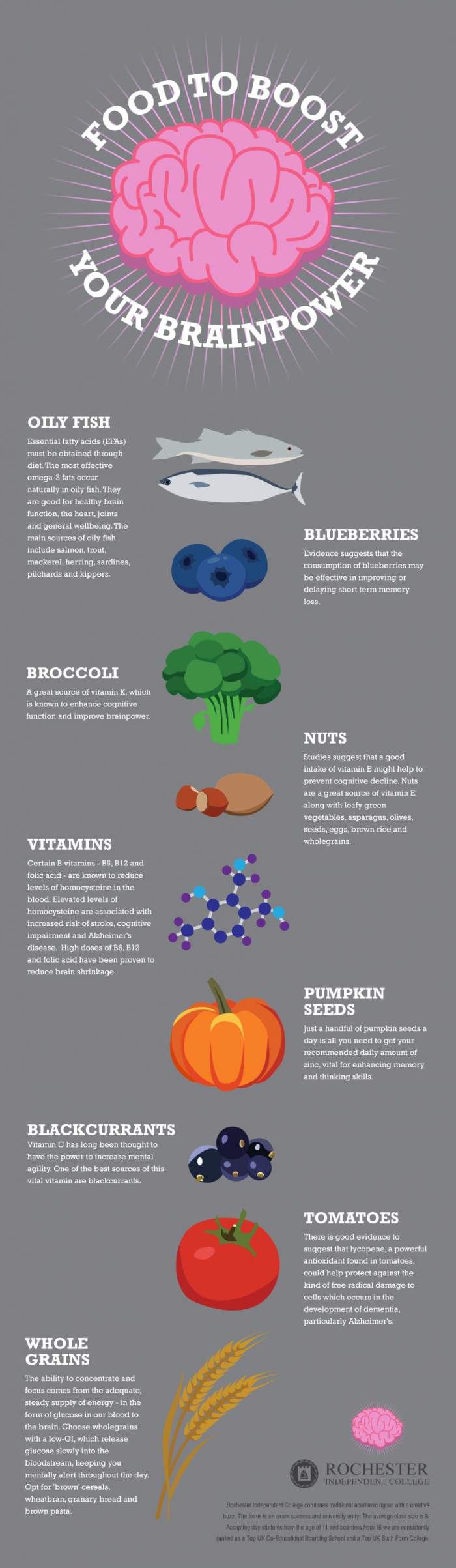Natural supplements for brain power picture 2