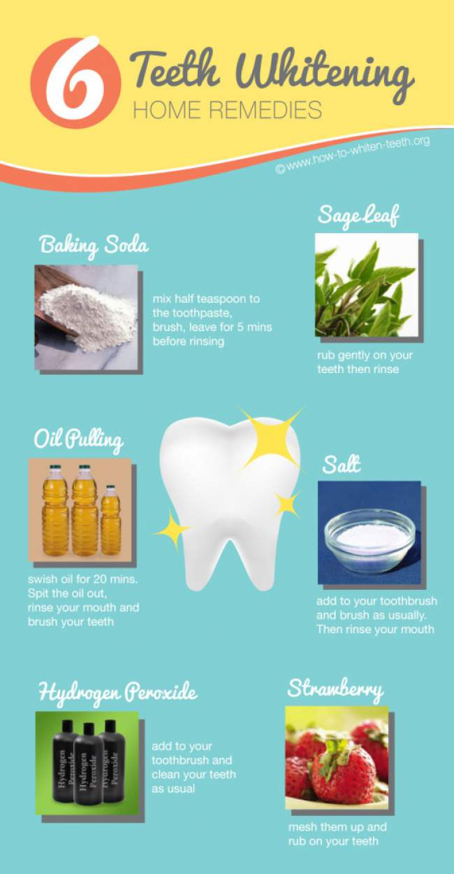 Home Remedies To Whitening Your Teeth Infographic Portal