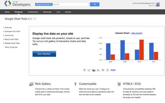 Google Devlopers