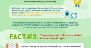 About Thermal Paper Roll