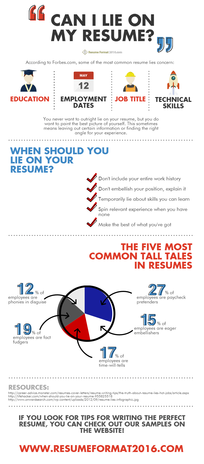 Can You Lie On Your Resume About Work History