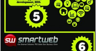 Top 10 SE0 Companies