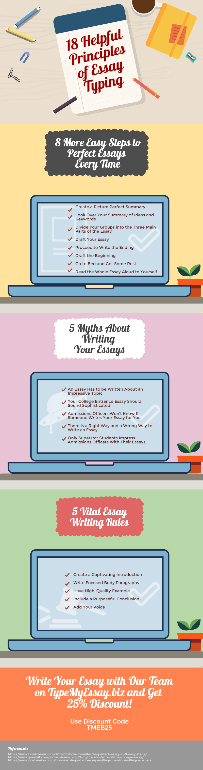 rules of typing an essay Writing an essay may not be the easiest of jobs but you can certainly become better at it try these online essay writing activities for all grades check them out now.