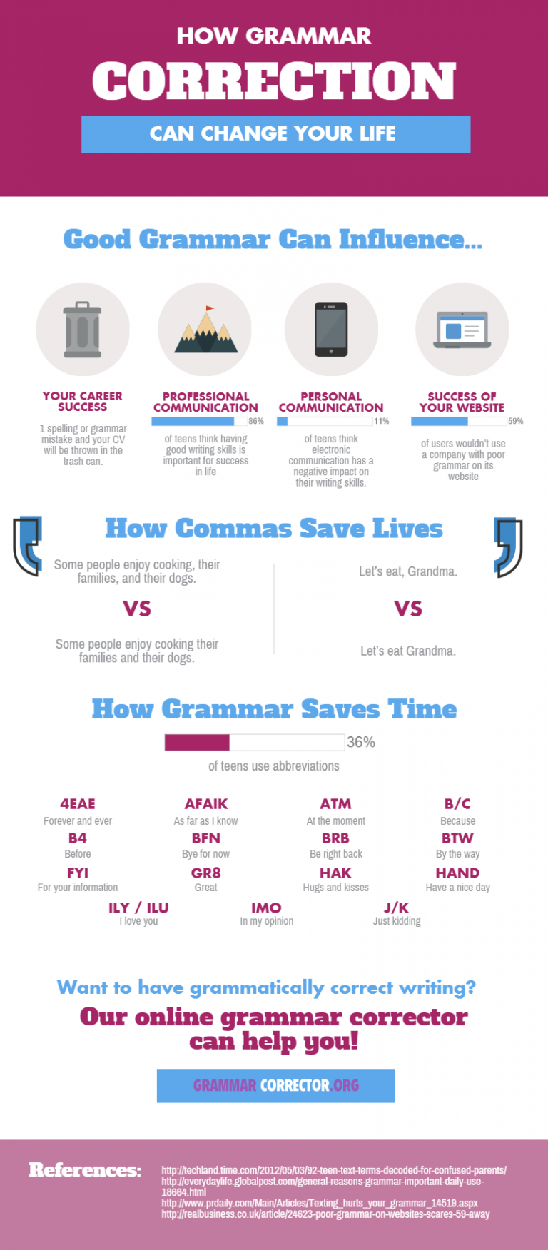 grammar correction essays Ielts writing correction service: correction of grammar errors charlie helped me structure my essays properly.