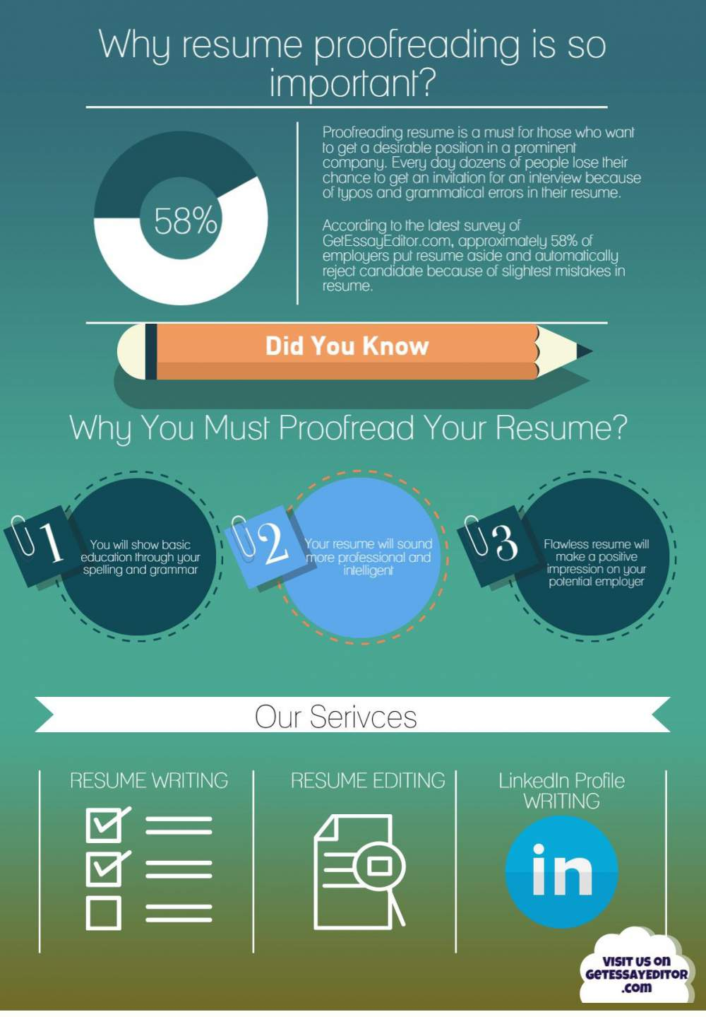 why resume proofreading is so important infographic portal