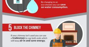 Save on Heating