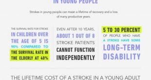 Young-Stroke-Awareness