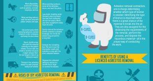 Getting Rid of Asbestos