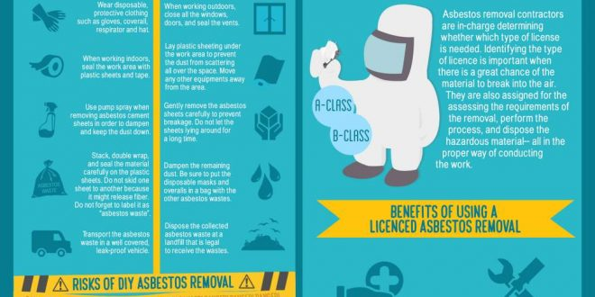 Getting rid of asbestos diy vs licenced infographic portal solutioingenieria Images