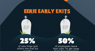 scary-employee-turnover-statistics
