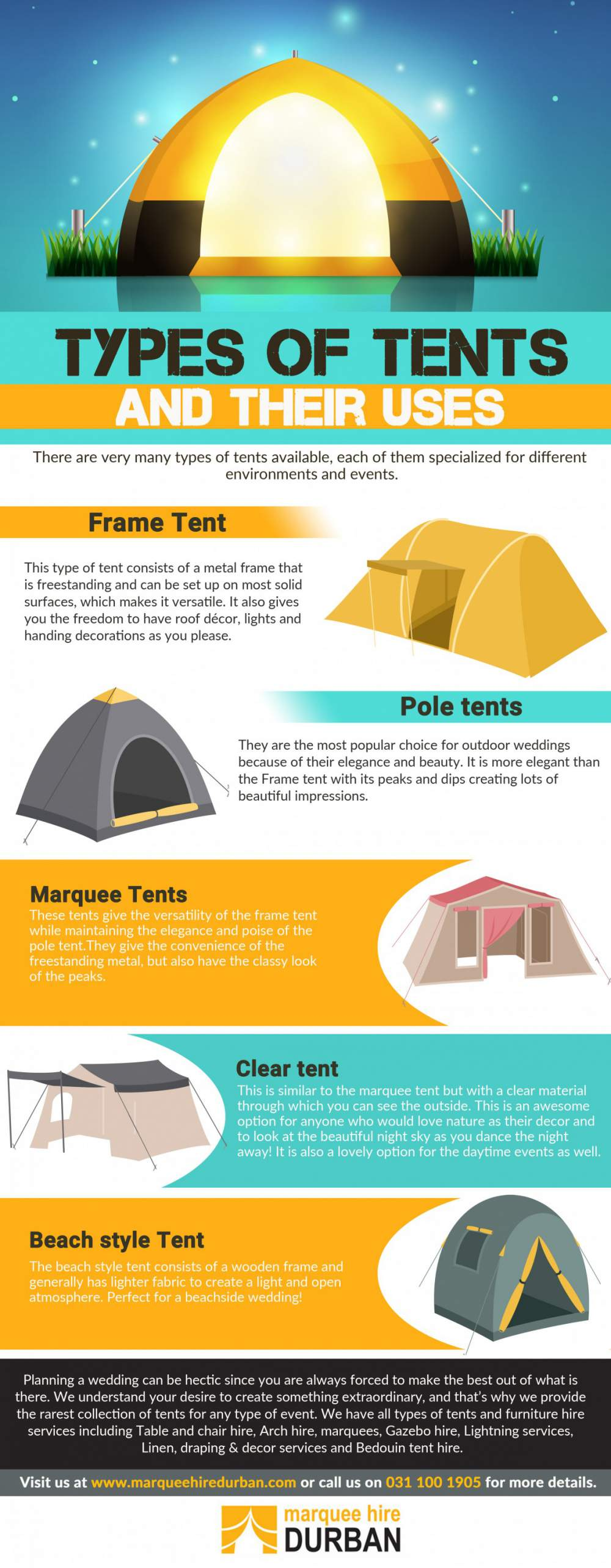 Types Of Tents And Their Uses Infographic Portal