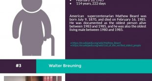 4-oldest-men-to-have-lived-in-america