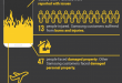 samsung-disaster-in-numbers