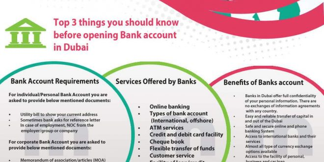 Important Things Before Opening Dubai Bank Account
