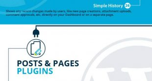 Top 50 Wordpress Plugins