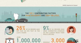 uk-road-accidents-facts