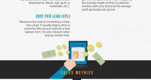 lead-generation-metrics