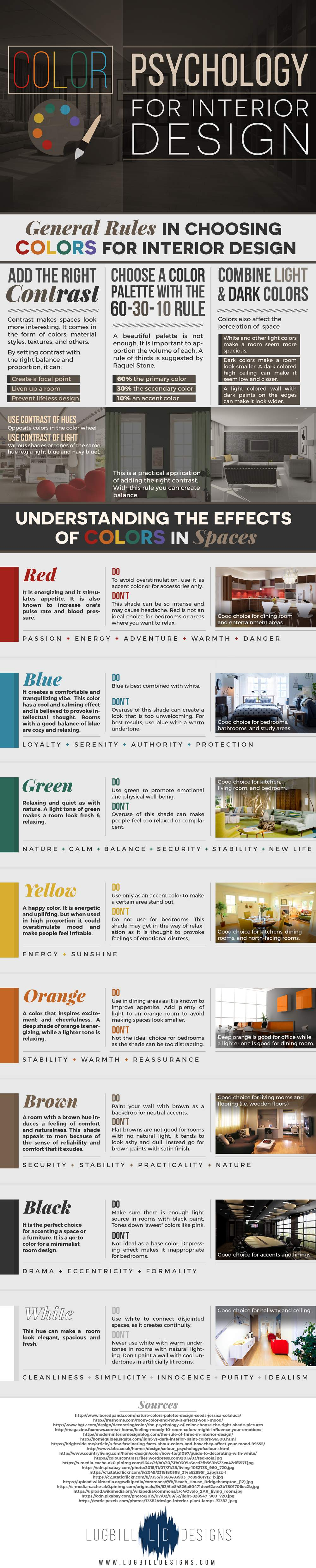 Color Psychology For Interior Design