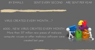Computer virus