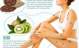 best-foods-for-healthyskin