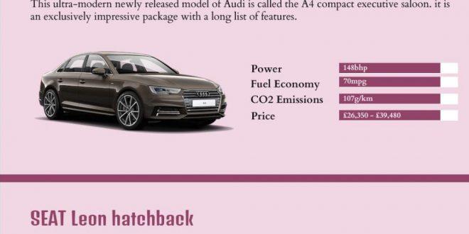 the best diesel engine cars of 2016 infographic portal. Black Bedroom Furniture Sets. Home Design Ideas