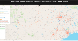 Fatal Crashes Plotting Types