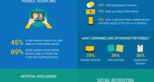 Recruitment-Trends