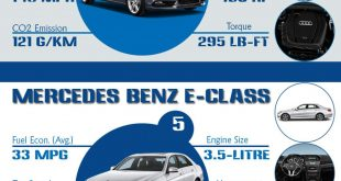 Top-10-Economical-Coupes-Compact-Cars