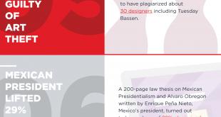 Top-2016-Plagiarism-Scandals