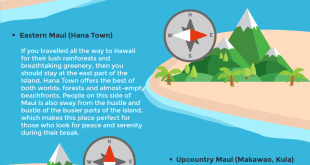Travel_Guide__Your_First_Trip_to_Maui