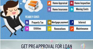 canada home-buyers-money-saving-tips