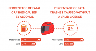 motorcycle_safety