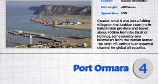 Top 6 Sea Ports and Harbours in Pakistan
