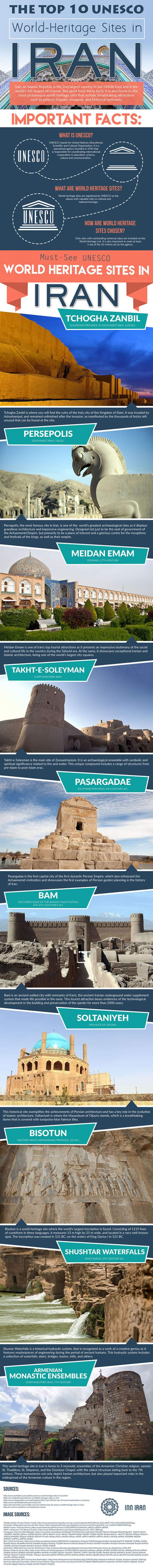 World-Heritage Sites in Iran