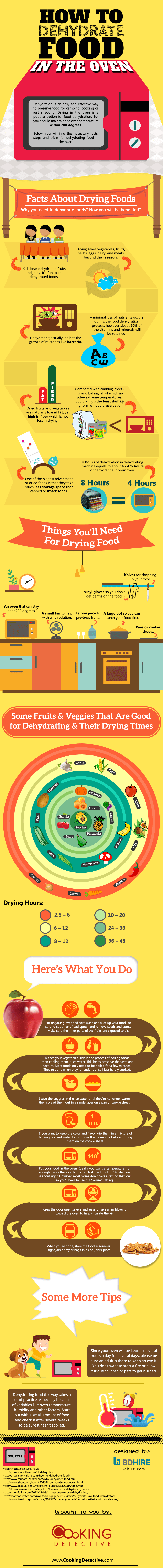how-to-dehydrate-food