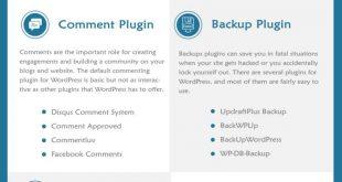 Plugins for Your WordPress Website