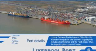 Top 9 Ports of the UK