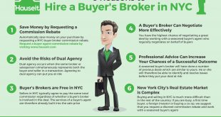 6-Reasons-to-Hire-a-Buyers-Broker-in-NYC
