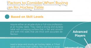 Air hockey buyers