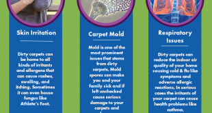 Health Risks of Dirty Carpets