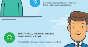 http://transcosmos.co.uk/blog/things-matter-customers-how-these-affect-business-infographic/