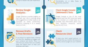 WordPress-Website-Maintenance-Checklist