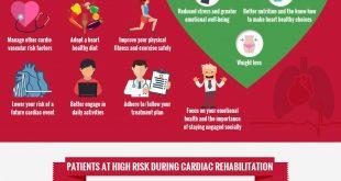 Cardiac Rehabilitation in Mending Hearts